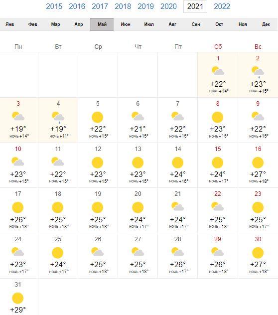 Погода в Тбилиси в мае